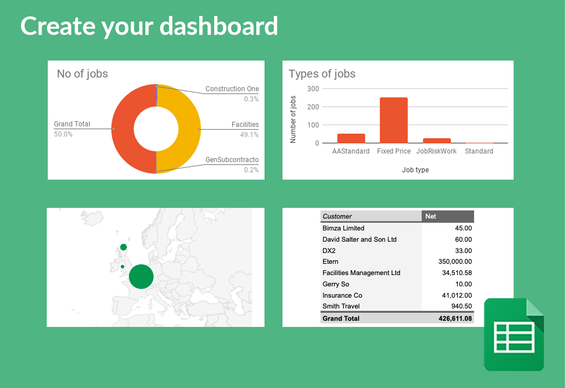 Creating a dashboard #5 - View the number of new customers per month