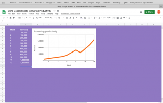 Using Google Sheets To Improve Productivity