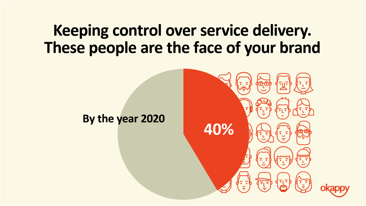 Keeping control service delivery