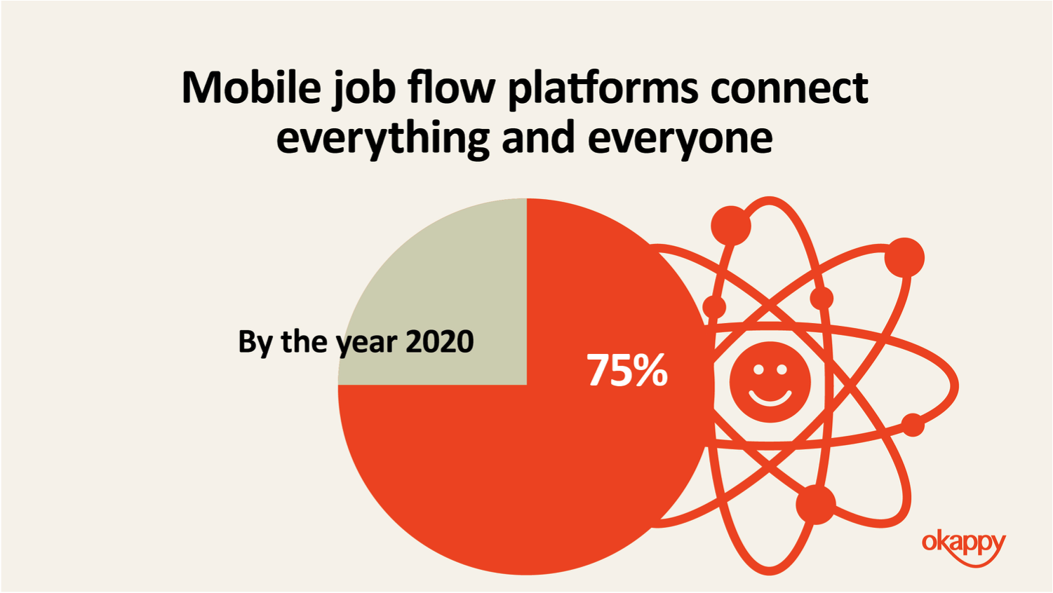 Mobile workflow platforms connect everyone